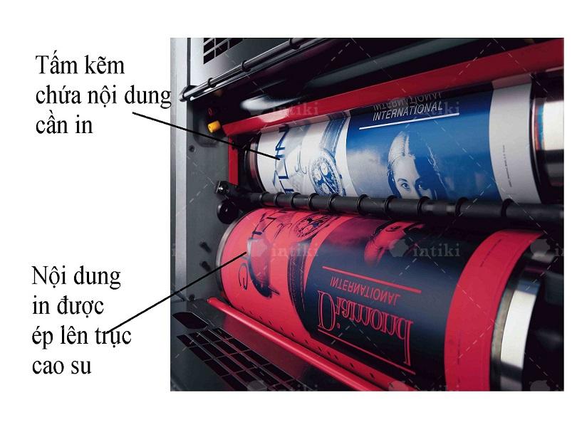Output film chinh la buoc xuat film de tao ra ban in - Cùng tìm hiểu về dịch vụ in ấn với công nghệ in offset